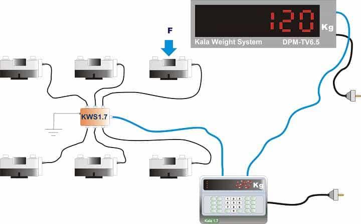 Sơ đồ đấu nối toàn bộ phần điện tử của Hệ thống cân