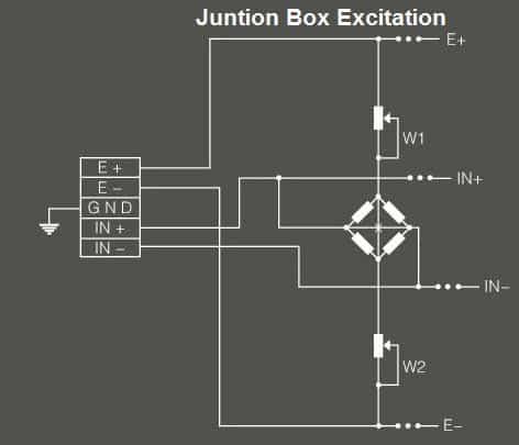 Mô hình kết nối Hộp nối J4D