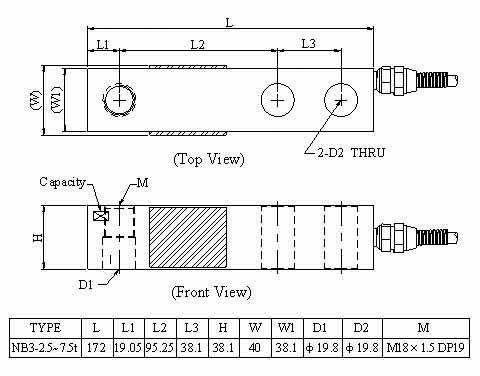 Kích thước lắp đặt Loadcell NB3 (2.5~7.5t)