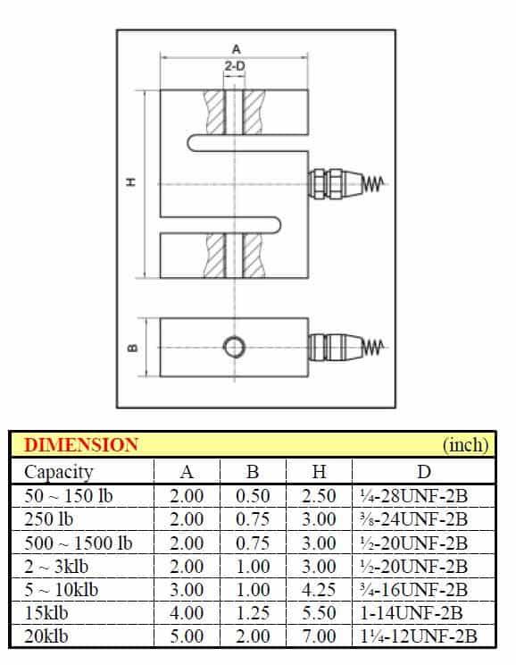 Kích thước lắp đặt Loadell VLC-110/VLC-110S