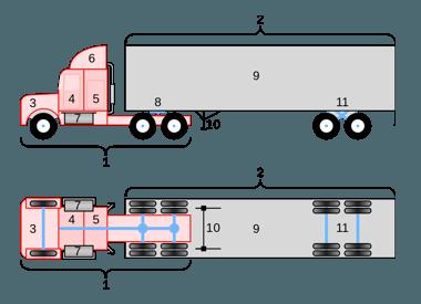 Hạn mức tải trọng tối đa của ô tô thân liền, ô tô Đầu kéo và Sơ-mi Rơ-moóc